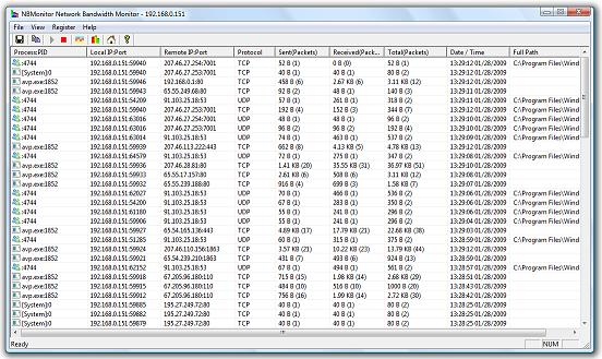 Click to view NBMonitor Network Bandwidth Monitor 1.5.4 screenshot